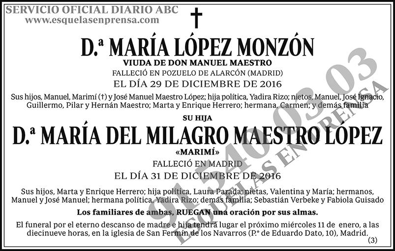 María López Monzón